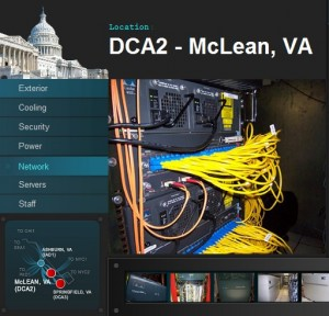 Superb DCA2 McLean, VA Datacenter - Back-end Network